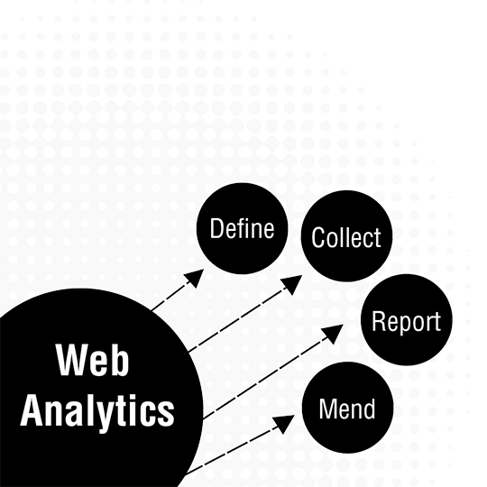 Web-analytics-1