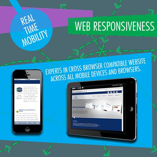 ZAN solutions web responsiveness